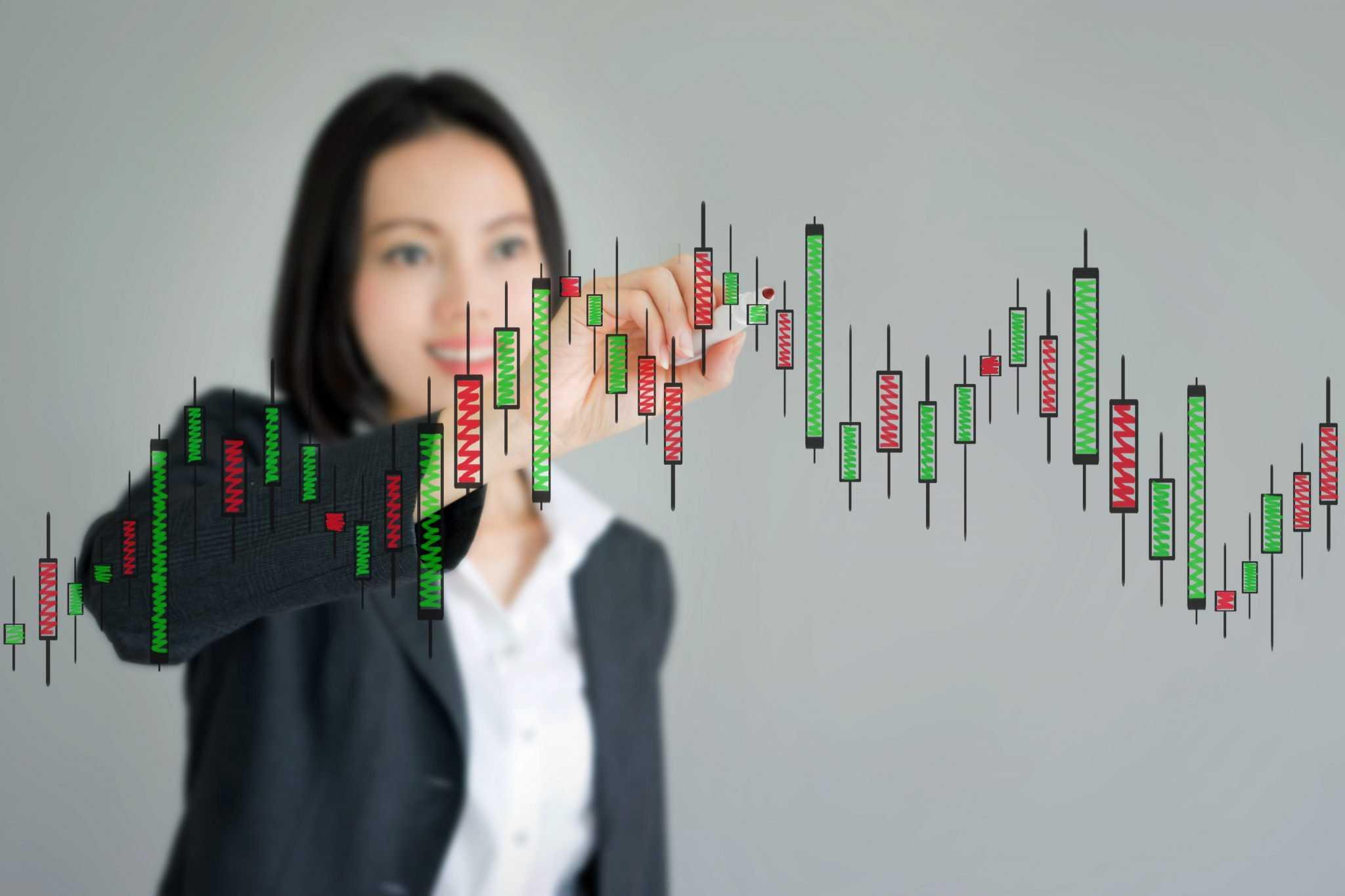 ¿Como invertir en Forex?