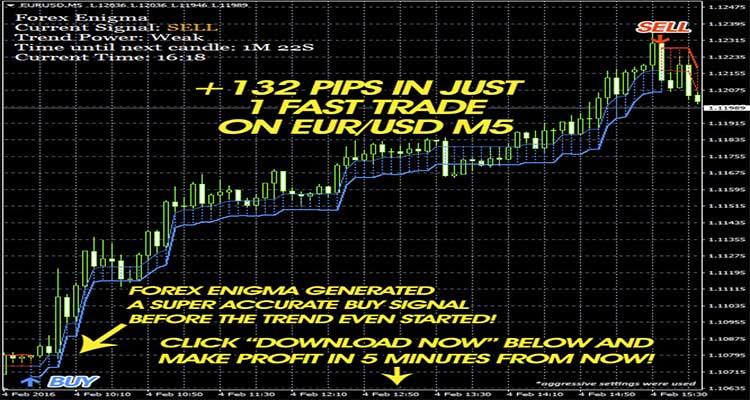 forex enigma eur usd